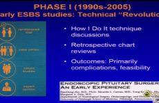 Aula do 47º   Dr. Rodney Schlosser   Endoscopic skull base surgery: Evolution or revolution?